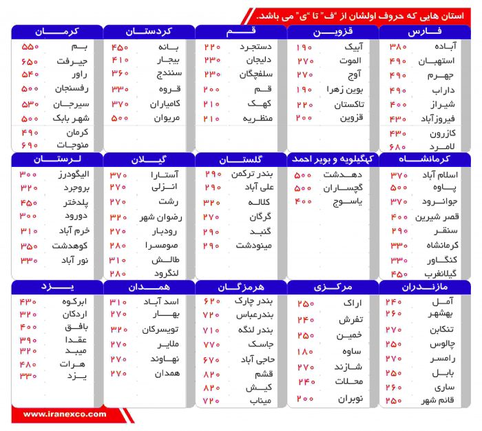 لیست قیمت باربری جنوب تهران