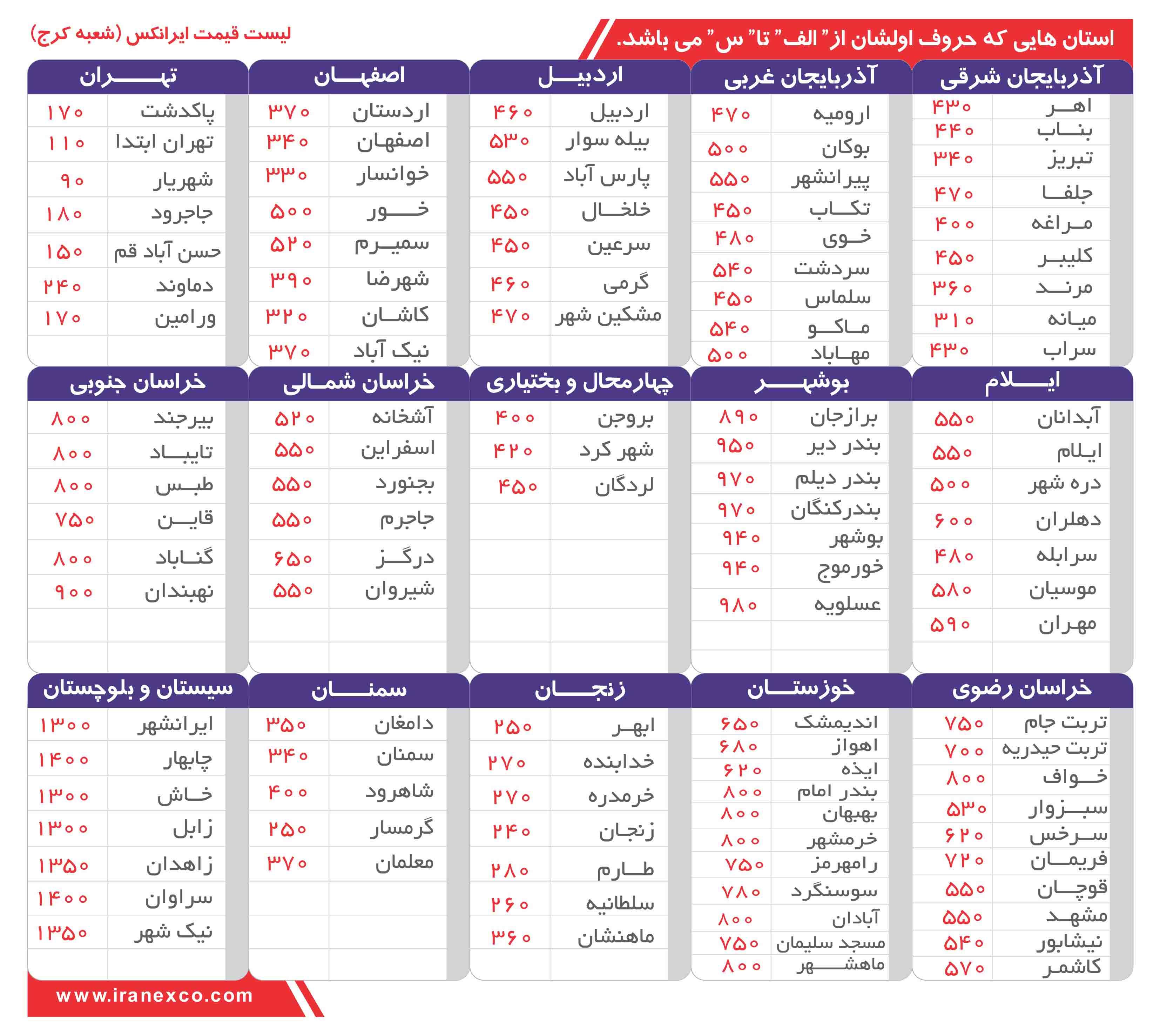 لیست قیمت باربری نیسان کرج 1