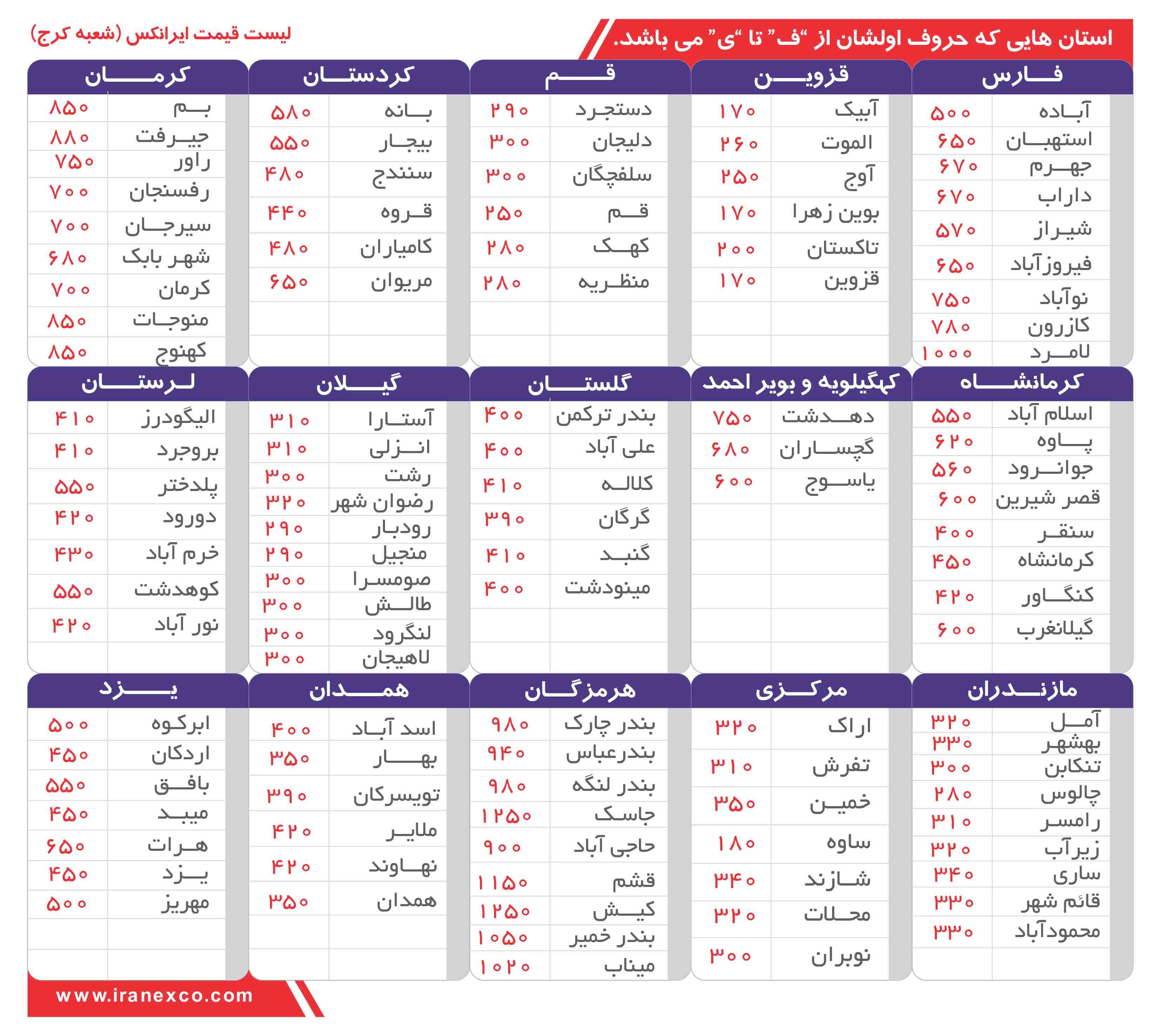 لیست قیمت باربری نیسان کرج 2